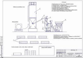 Мини-заводы на базе установки ПБСУ-1000 по производству стеновых материалов из легких бетонов по агрегатопоточной...